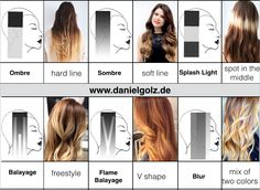 Ombre vs sombre vs splash light vs Balayage vs flame balayage vs blur