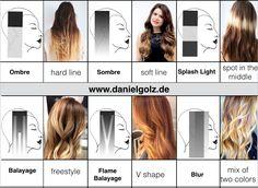Daniel Golz Haircolorist