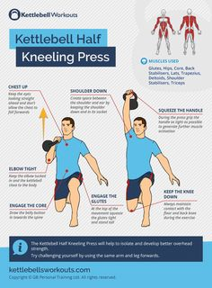 The kettlebell half kneeling press. Challenge your core and Glute activation by pressing a kettlebell overhead while in the half kneeling position. Kettlebell Workouts For Women, Kettlebell Challenge, Kettlebell Circuit, Kettlebell Swings, Workout Challenge, Arm Challenge, Body Workouts, Bodybuilder, Yoga
