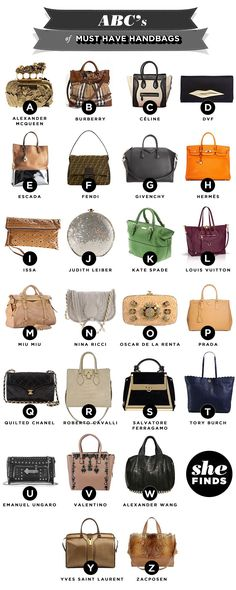 Designer Handbags - there's only a few I consider must have and I think M should have been Mulberry!!
