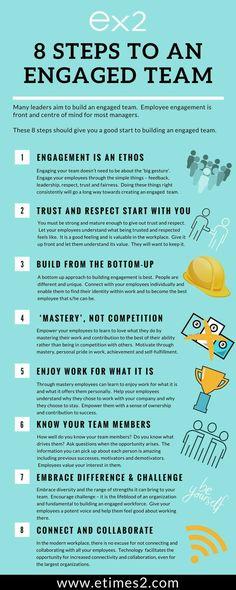 8 simple steps to successfully build an engaged workforce - 8 Steps to an Engaged Team Leadership Coaching, Leadership Quotes, Leader Quotes, Teamwork Quotes, Leadership Qualities, Success Quotes, Leadership Activities, School Leadership, Educational Leadership