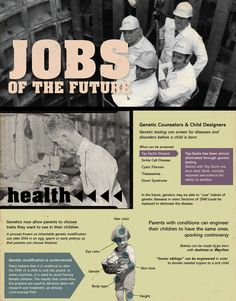 Futuristic Employment Infographics