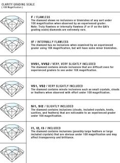 Selection of The Best Engagement Rings Diamond Chart, Diamond Guide, Diamond Sizes, Engagement Ring Types, Vintage Engagement Rings, Antique Mens Rings, Wholesale Diamonds, Quality Diamonds, One Ring