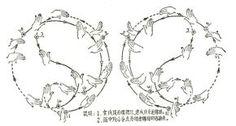 #taichi #qigong #chikung tai chi hand movements