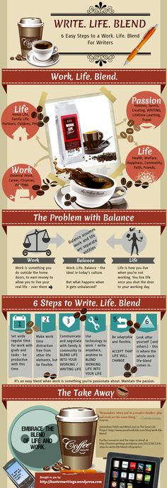 Write Life Blend Infographic