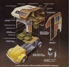 VW Bug MiniHome Camper Exploded Diagram