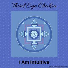 Third Eye Chakra Affirmation | I am Intuitive