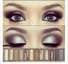 Urban Decay Naked eyeshadow look with starter instructions of where to put the colors