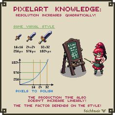 Lil infograph on the effects of different resolutions in pixelart Resolution Increases Quadratically How To Pixel Art, Pixel Drawing, 2d Game Art, 8 Bit Art, Pixel Animation, 8 Bits, Anime Pixel Art, Pixel Art Games, Pixel Design