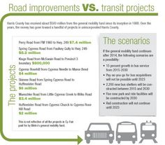 Millions from program go toward road improvements in Northwest Houston The fate of a decades-old program run by the Metropolitan Transit Authority of Harris County will be in the hands of the voters in the form of a ballot referendum this November. Since 1988, Metro has set aside 25 percent ...