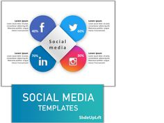 Digital Marketing Strategy, Social Media Marketing, Ppt Slide Design, Social Media Template, Lorem Ipsum, Presentation, Templates, Projects To Try, Stencils