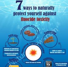 Discover the shocking truth behind the danger of fluoride consumption; learn how to protect your family and become an effective, natural health advocate on the next NaturalNews Talk Hour with Jonathan Landsman and Dr. David Kennedy. http://www.naturalnews.com/040461_fluoride_IAOMT_oral_medicine.html  For larger graphic: http://www.naturalnews.com/Infographic-Seven-Ways-to-Protect-Against-Fluoride-Toxicity.html