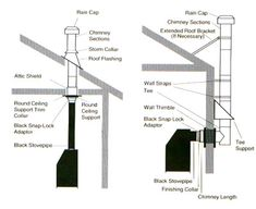 Gas Fireplace Flue Design Google Search Vents And