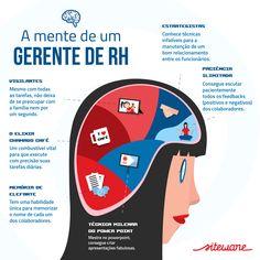 Social Marketing, Digital Marketing, Alta Performance, Team Coaching, Software, Business Intelligence, Life Organization, Copywriting, Human Resources