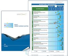 The Highly Valid And Contemporary Wave Team Roles Report Adds New