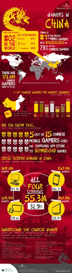 Gamers in China