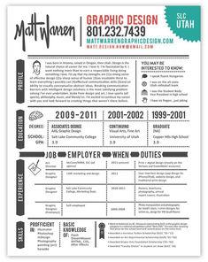 graphic artist resume sample