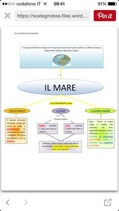 Geography For Kids, Earth Science, Education, School, Twins, Image, Italian Language, Learning Italian, Libros