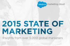 Pesquisa global de #marketingdigital aponta principais desafios e prioridades das organizações para 2015