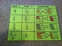 comparing fractions game...Great idea!