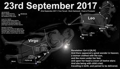 23rd-Sept-2017-Revelation-22nd-Sept-2017-Feast-of-Trumpets.jpeg (1023×591) Revelation 12:1-2 The woman in travail with a crown of 12 stars around her head