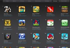 Take a Look at the Top Charts Apps from the Appstore .. See which apps u want and u can just free them Using FMA....