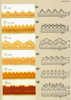 Pattern diagram for pretty crochet edging. Neat idea for dish-cloths, tea-towels, coasters and + Crochet Free Edging Patterns You Should KnowCrochet Beautiful Boarderscould Be PutAdd Borders to your blankets and afghans!Crochet Symbols a Crochet Boarders, Crochet Edging Patterns, Crochet Lace Edging, Crochet Diagram, Crochet Chart, Crochet Trim, Diy Crochet, Crochet Designs, Crochet Projects