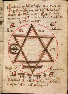 Manuscrito nigromántico Rawlinson. Siglo XV.