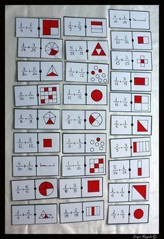 The Best Teaching Tool for Learning Math Concepts!The Best Teaching Tool for Learning Math Concepts! Math Worksheets, Math Resources, Math Activities, Math Charts, Montessori Math, Math Formulas, Math Notebooks, Math Fractions, Math Concepts