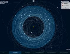 Exoplanets and similarity with earth conditions | Goldilocks #interactive #dataviz #design #space #planets #circular #scatterplot