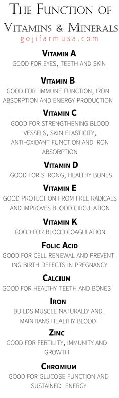Our bodies need vitamins and minerals for good overall health, growth and development. There are 11 vitamins and minerals, essential for body function. They each play a critical role in maintaining…
