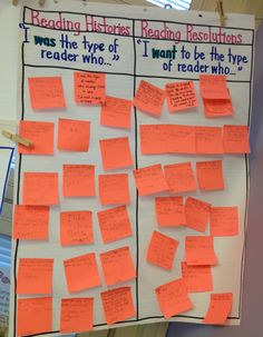 Getting to Know My Students as Readers - Love this chart!