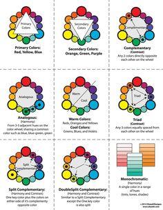 color tools for fiber artists - Google Search
