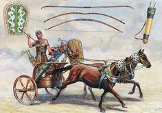 La Pintura y la Guerra. Sursumkorda in memoriam Ancient Art, Ancient Egypt, Ancient History, Egyptian Art, Bronze Age, Military History, Warrior King, Character Art, Medieval