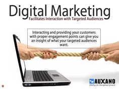 Because Digital Marketing Facilitates Interaction with Targeted Audiences Digital Marketing Plan, Seo Sem, Target Audience, Mobile Marketing, Insight, Engineering, Campaign, Web Design, How To Plan