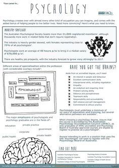Psychology career fact sheet
