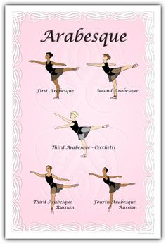 Arabesque Positions http://theworlddances.com/ #ballet #dance