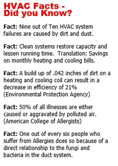 Commercial #HVAC maintenance facts brewercommercialservices.com