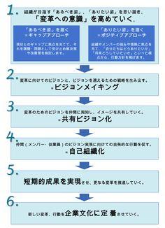 「戦略の本質」の画像検索結果