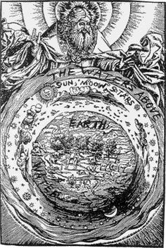 The flat earth myth of christopher columbus