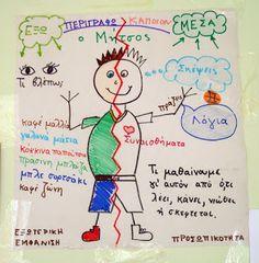 Τα παιδιά γνώρισαν τα επίθετα, τις μαγικές λέξεις και ήρθε η στιγμή που έπρεπε να τα χρησιμοποιήσουν για να περιγράψουν ένα πρόσωπ... Creative Writing For Kids, Kids Writing, Greek Language, Dyslexia, Communication Skills, Speech Therapy, Special Education, Second Grade, Kids Playing