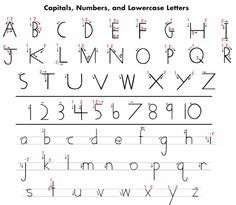Handwriting without tears letter formation chart school language handwriting without tears printables here is a handy letter writing guide spiritdancerdesigns Gallery