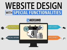 Website with specific functionalities Digital Marketing Plan, Mobile Friendly Website, Seo Sem, Mobile Marketing, Web Development, Campaign, Web Design, Social Media, How To Plan