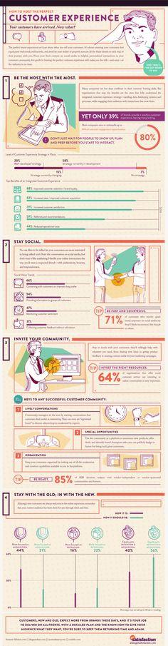 Effektives Community Management: Garant für den Erfolg in sozialen Netzwerken. [Infografik]