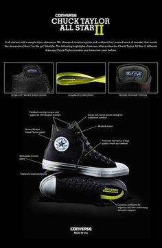 Converse Chuck Taylor® All Star® 'Chuck II' Signature High Top Sneaker (Men)… Converse Style, Outfits With Converse, Converse Men, Converse Chuck Taylor 2, Chuck Taylor Ii, Retro Sneakers, High Top Sneakers, Chuck Ii, I Love My Shoes