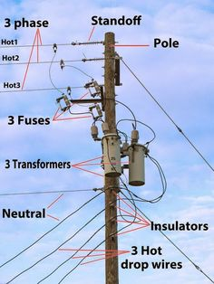 Diagram Of Components Found On A Distribution Pole - Electrical three line diagram