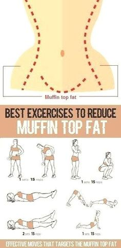 workout plan for beginners ; workout plan to get thick ; workout plan for women ; workout plan to lose weight at home ; workout plan to lose weight gym ; workout plan to tone Summer Body Workouts, Gym Workout Tips, Fitness Workout For Women, At Home Workout Plan, Body Fitness, Fitness Workouts, Workout Challenge, Easy Workouts, At Home Workouts