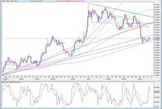 SILVER TODAY  Prices consolidate but still vulnerable