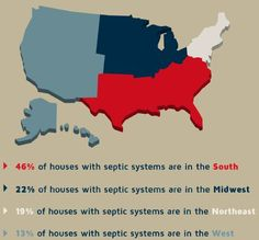 Facts (& myths) about septic systems (844) 224-2782 (AQUA) www.betterthanseptic.com #AquaKlear #septicsystem #septictips #septicfacts