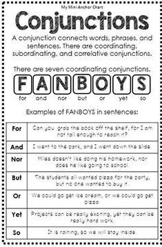 Parts of Speech Mini Anchor Charts Conjunction Anchor Chart - These mini anchor charts are a great addition to your interactive grammar notebook or your interactive writer's notebook. Grammar And Punctuation, Teaching Grammar, Grammar Lessons, Writing Lessons, Teaching Writing, Teaching English, Grammar Rules, Grammar Anchor Charts, Grammar Posters